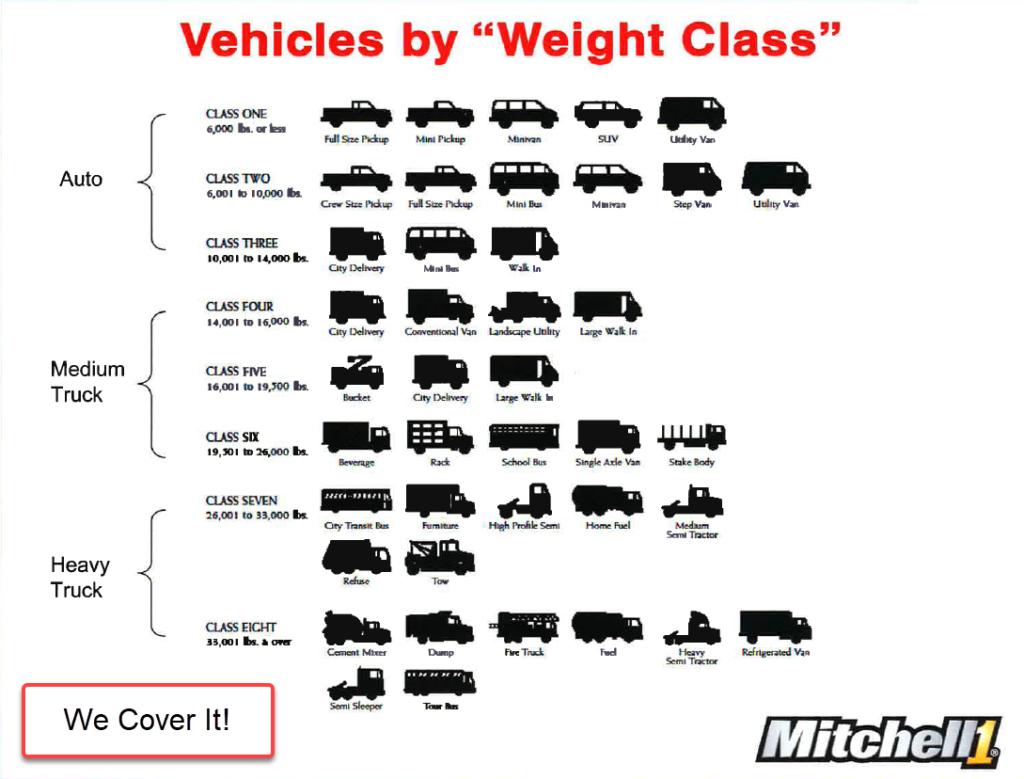 truck size chart 6 17 21